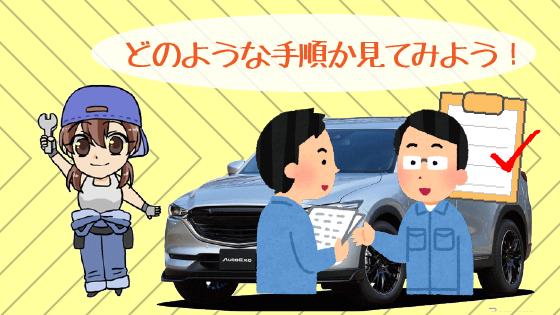3 ネクステージの車の買取りの流れと査定方法
