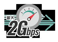 nuro光の最大通信速度は2Gbps